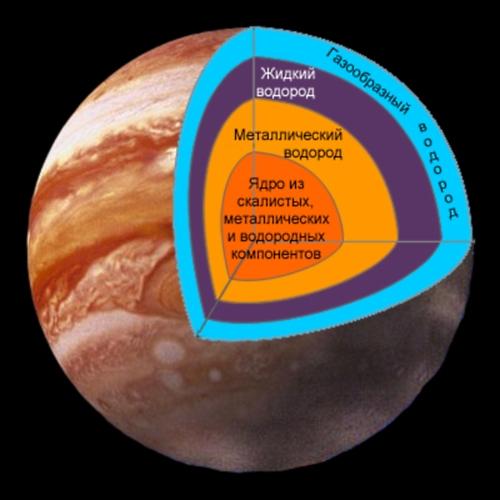 Планета Сатурн  okosmosenet